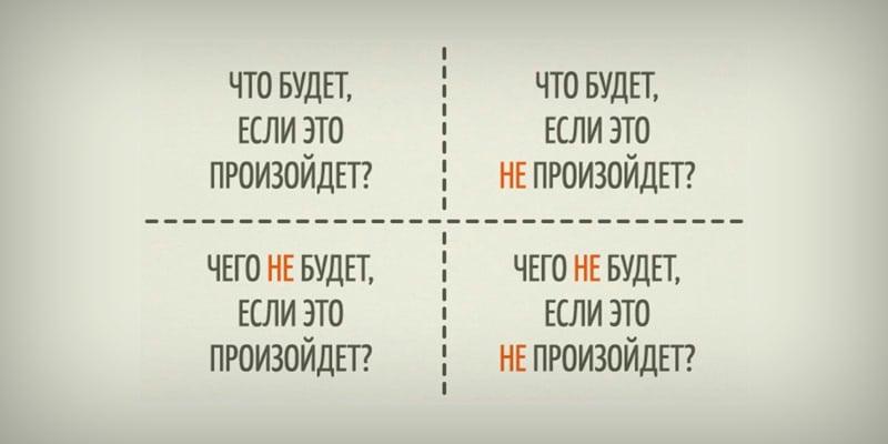 kvadrat_dekarta