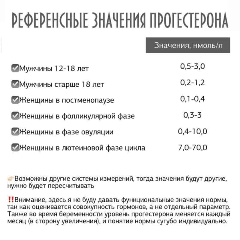 progesteron_norma_u_jenschin