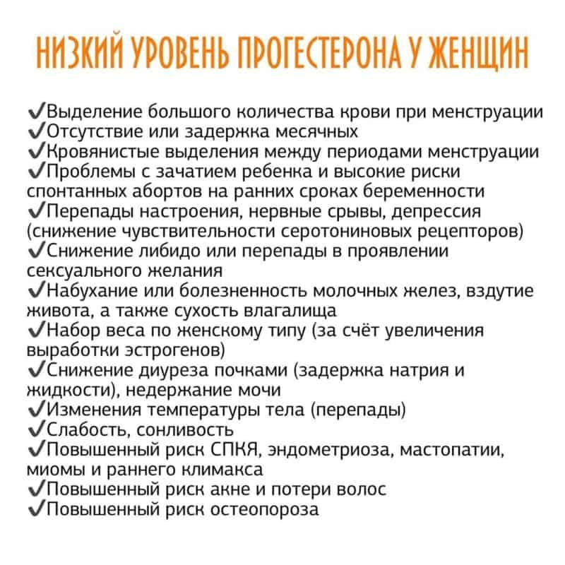 nizkii_progesteron