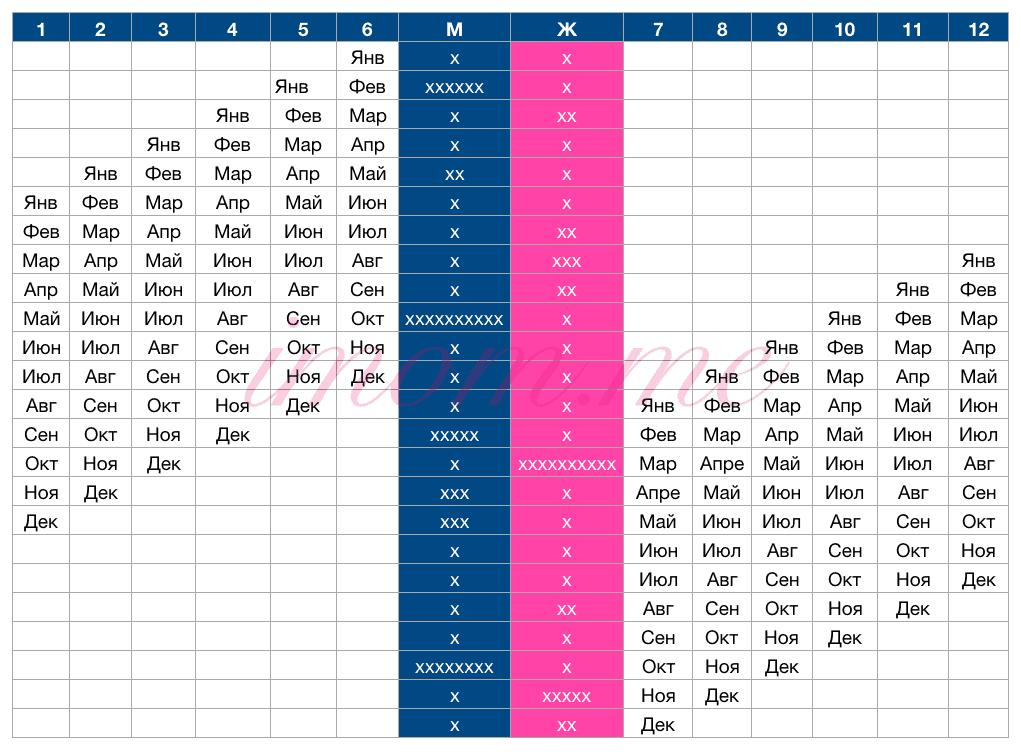 yaponskii_kalendar_opredeleniya_pola_rebenka