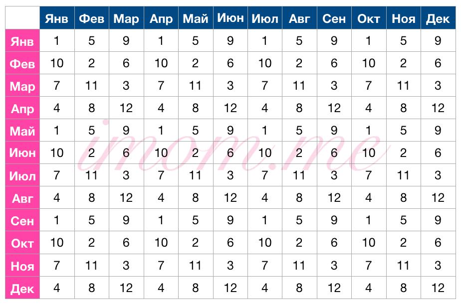 kalendar_kalendar_pola