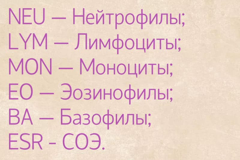 rasshifrovka_analiza_krovi_u_detei