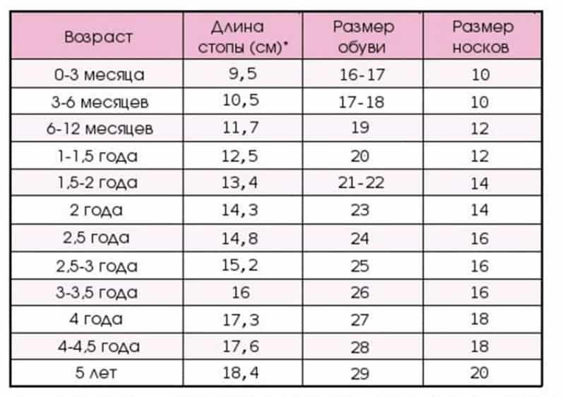 tablica_detskih_razmerov_kolgotok_noskov